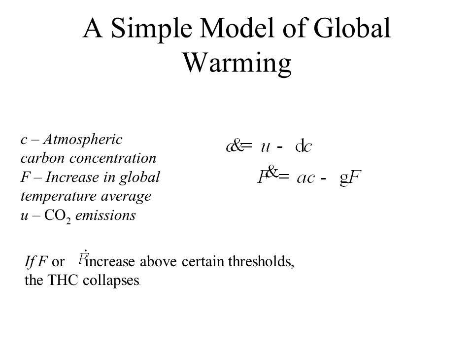 A Simple Model of Global Warming