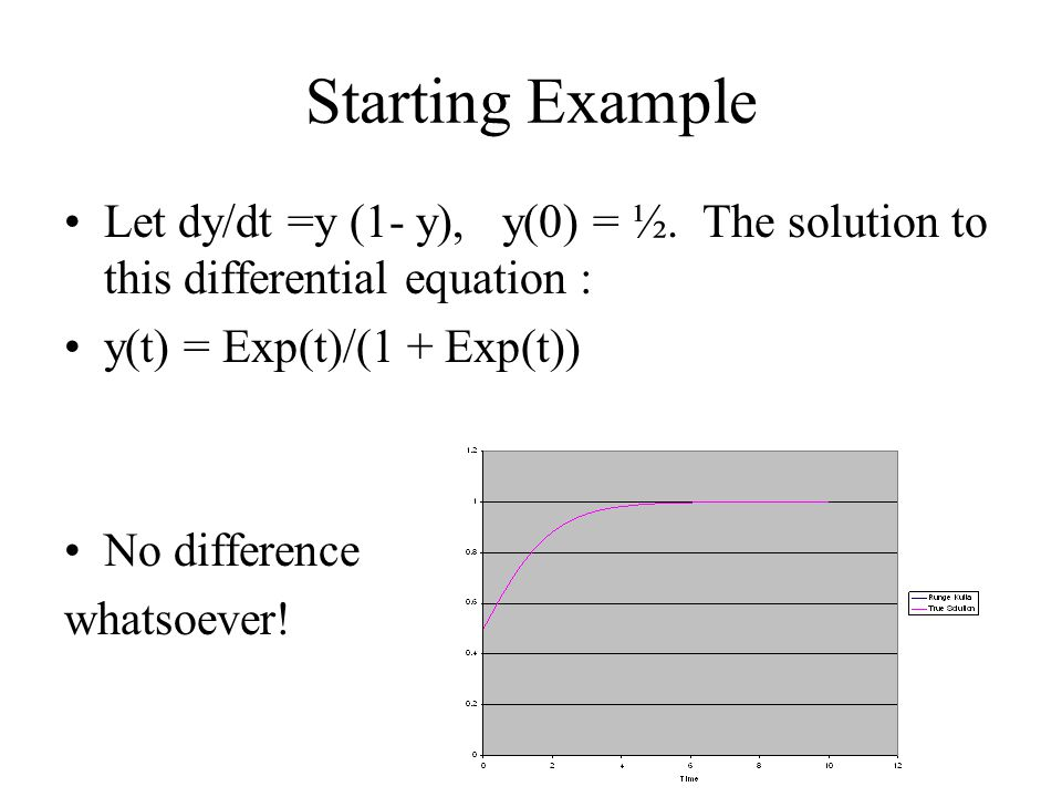 Starting Example Let dy/dt =y (1- y), y(0) = ½. The solution to this differential equation : y(t) = Exp(t)/(1 + Exp(t))