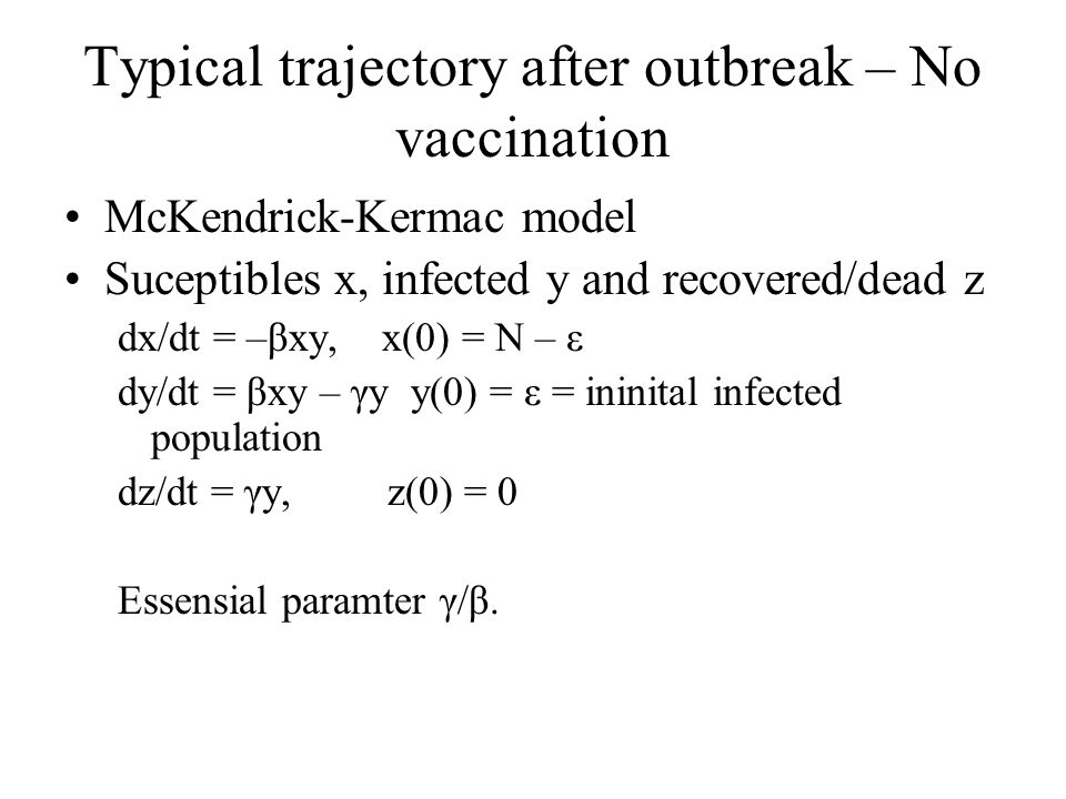 Typical trajectory after outbreak – No vaccination