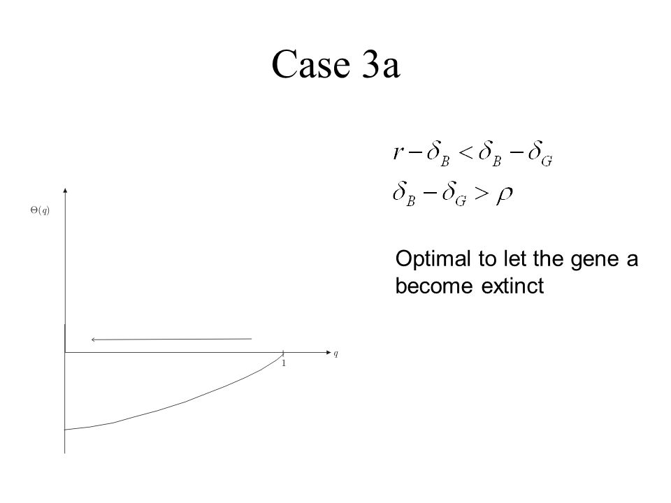 Case 3a Optimal to let the gene a become extinct