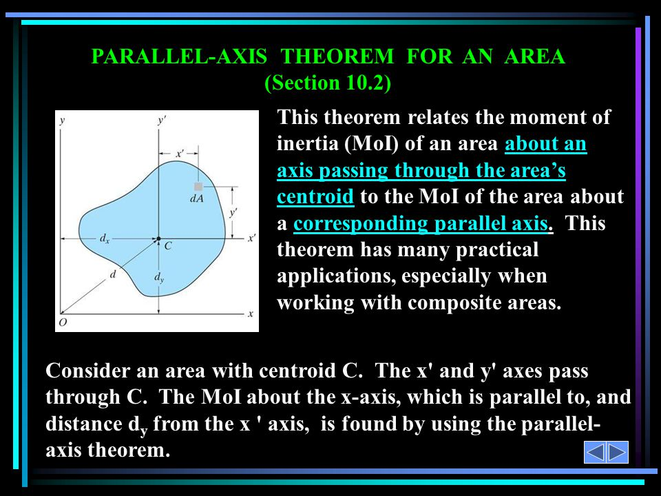 PARALLEL-AXIS THEOREM FOR AN AREA (Section 10.2)
