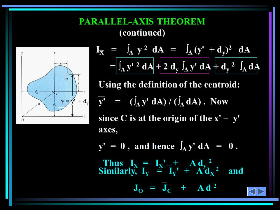 PARALLEL-AXIS THEOREM (continued)