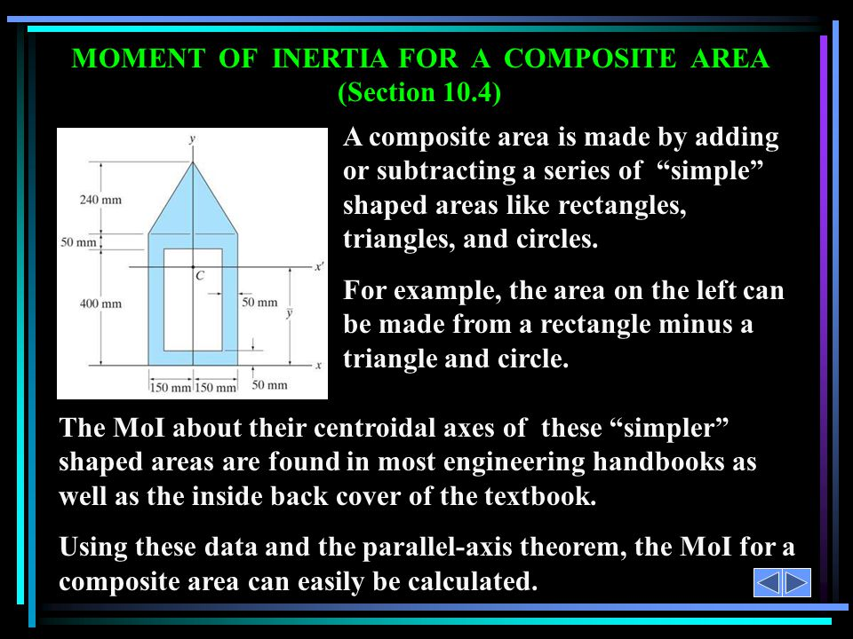 MOMENT OF INERTIA FOR A COMPOSITE AREA