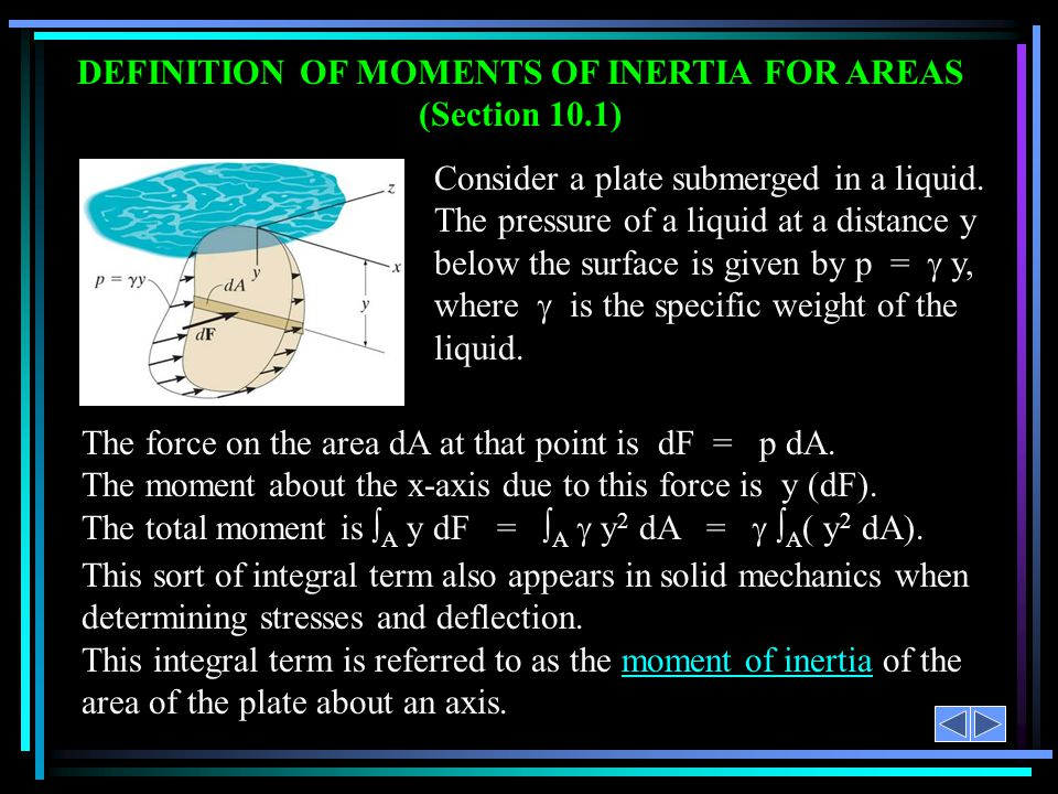 DEFINITION OF MOMENTS OF INERTIA FOR AREAS (Section 10.1)