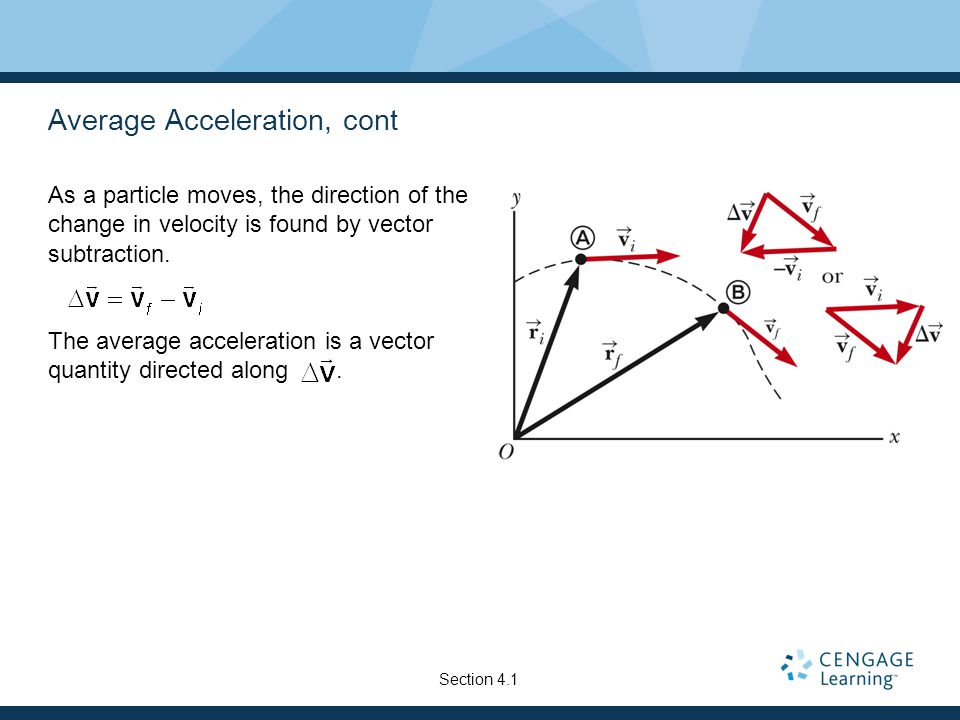 Average Acceleration, cont