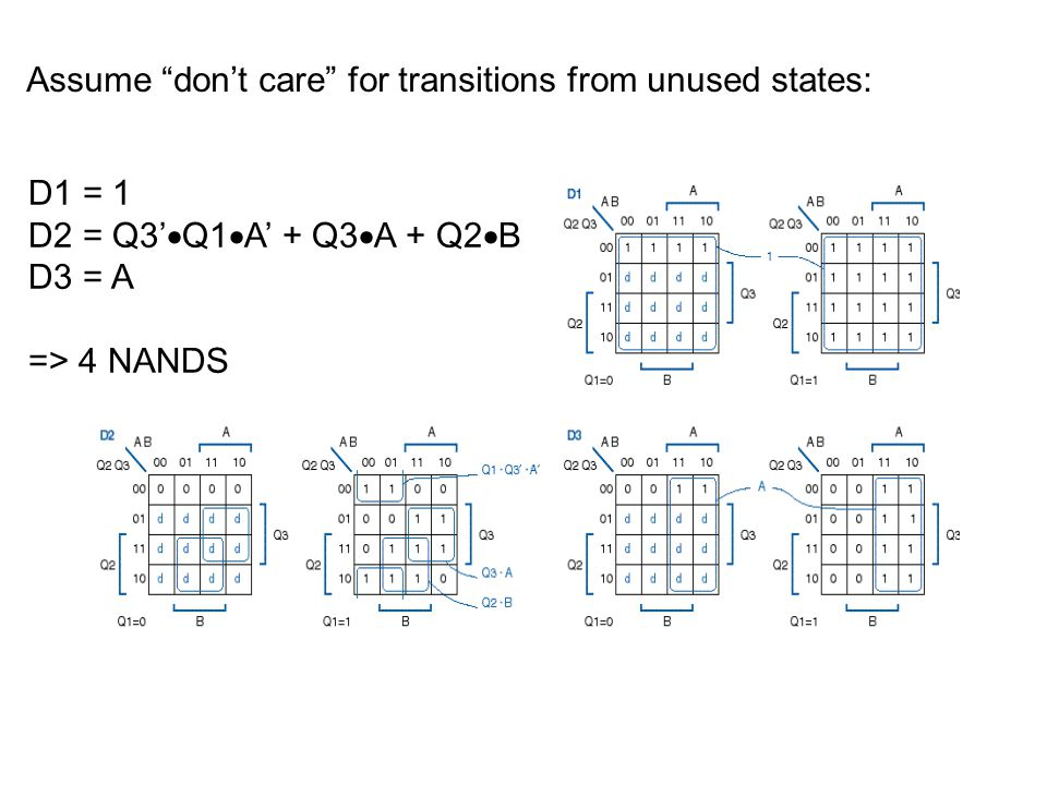 Assume don't care for transitions from unused states: