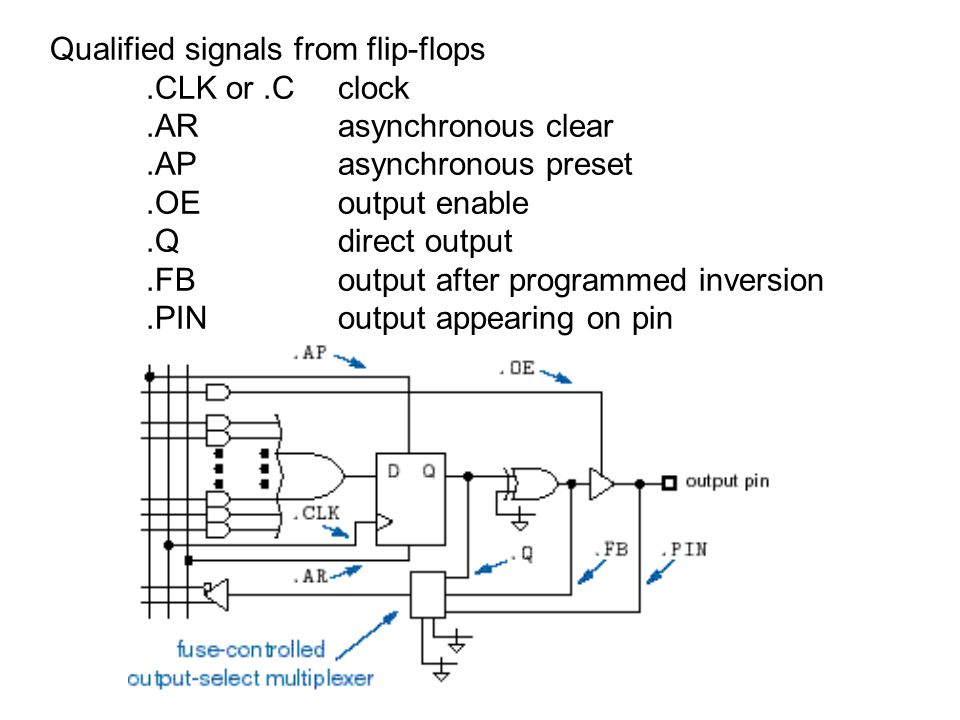 Qualified signals from flip-flops