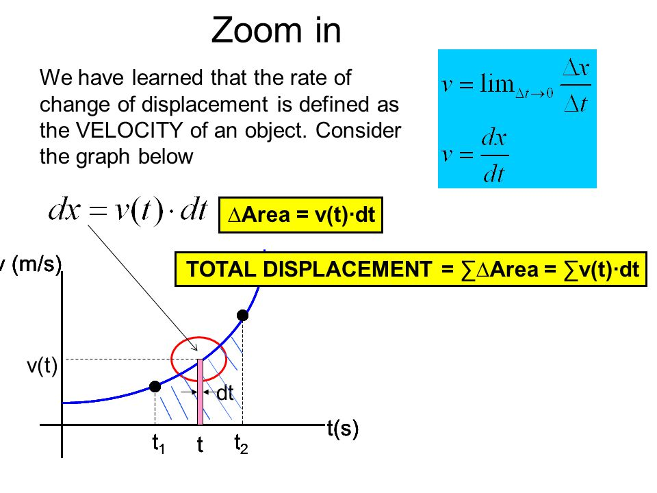 Zoom in We have learned that the rate of change of displacement is defined as the VELOCITY of an object. Consider the graph below.