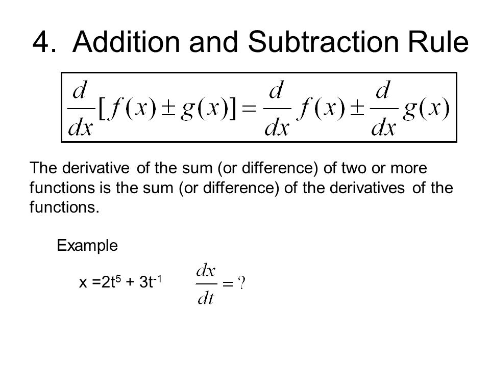 Addition and Subtraction Rule