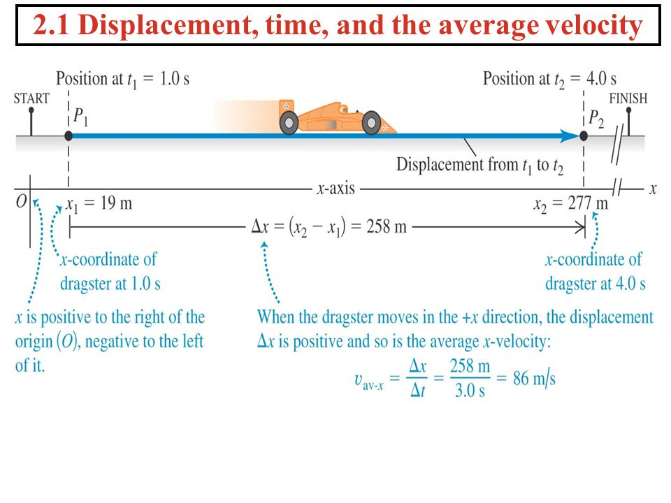 2.1 Displacement, time, and the average velocity