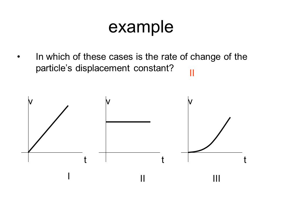example In which of these cases is the rate of change of the particle's displacement constant II.