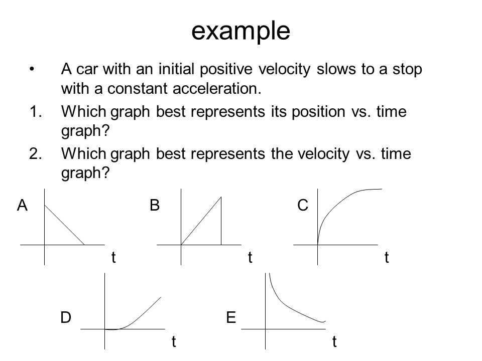 example A car with an initial positive velocity slows to a stop with a constant acceleration.