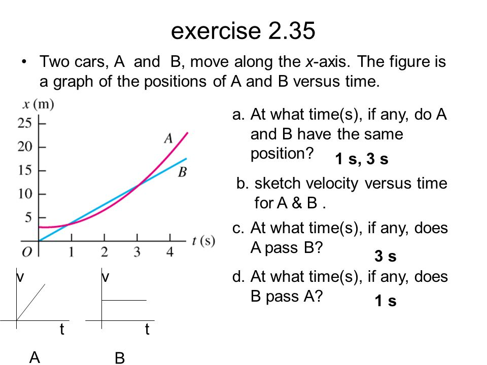 exercise 2.35 Two cars, A and B, move along the x-axis. The figure is a graph of the positions of A and B versus time.