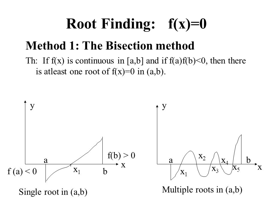 Root Finding: f(x)=0 Method 1: The Bisection method