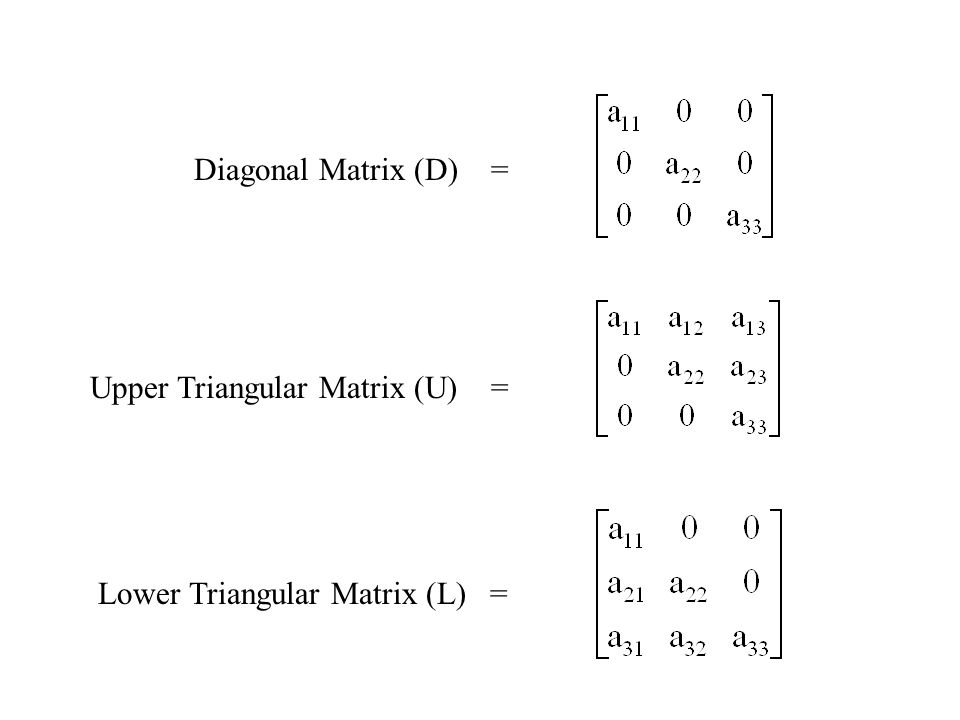 Diagonal Matrix (D) = Upper Triangular Matrix (U) = Lower Triangular Matrix (L) =