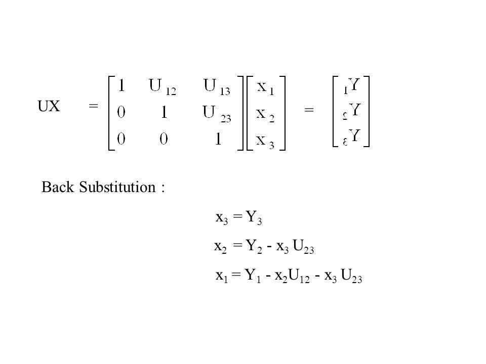 UX = = Back Substitution : x3 = Y3 x2 = Y2 - x3 U23 x1 = Y1 - x2U12 - x3 U23
