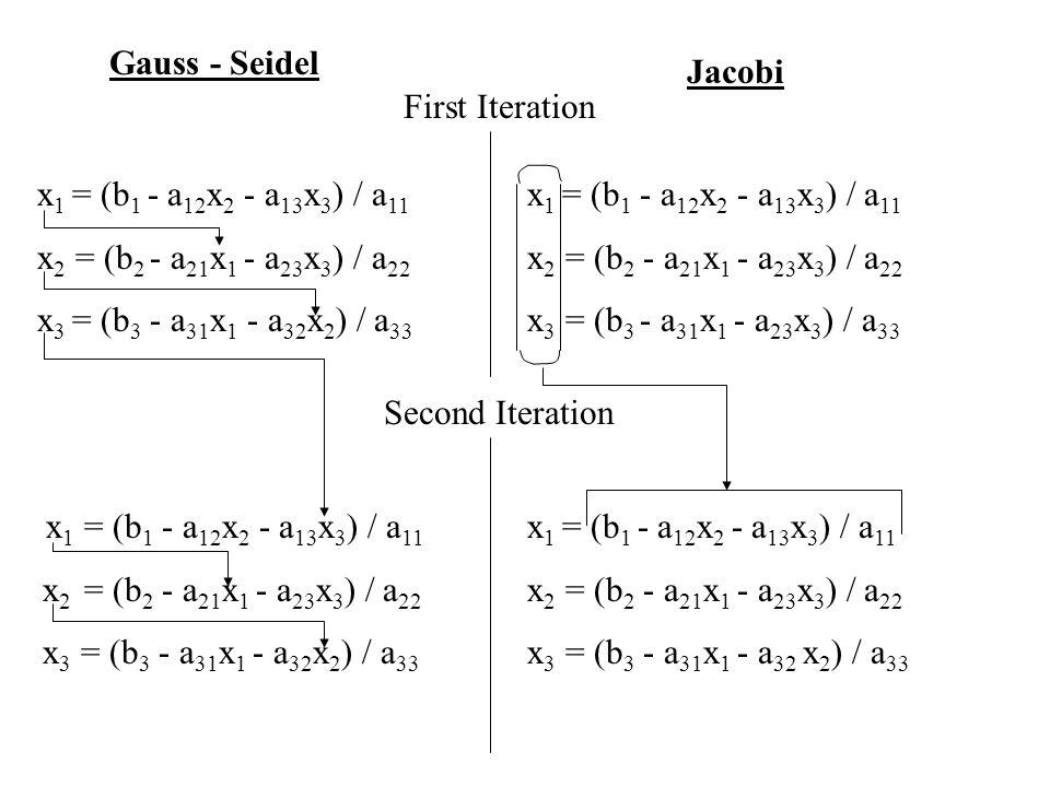 Gauss - Seidel Jacobi. First Iteration. x1 = (b1 - a12x2 - a13x3) / a11. x2 = (b2 - a21x1 - a23x3) / a22.