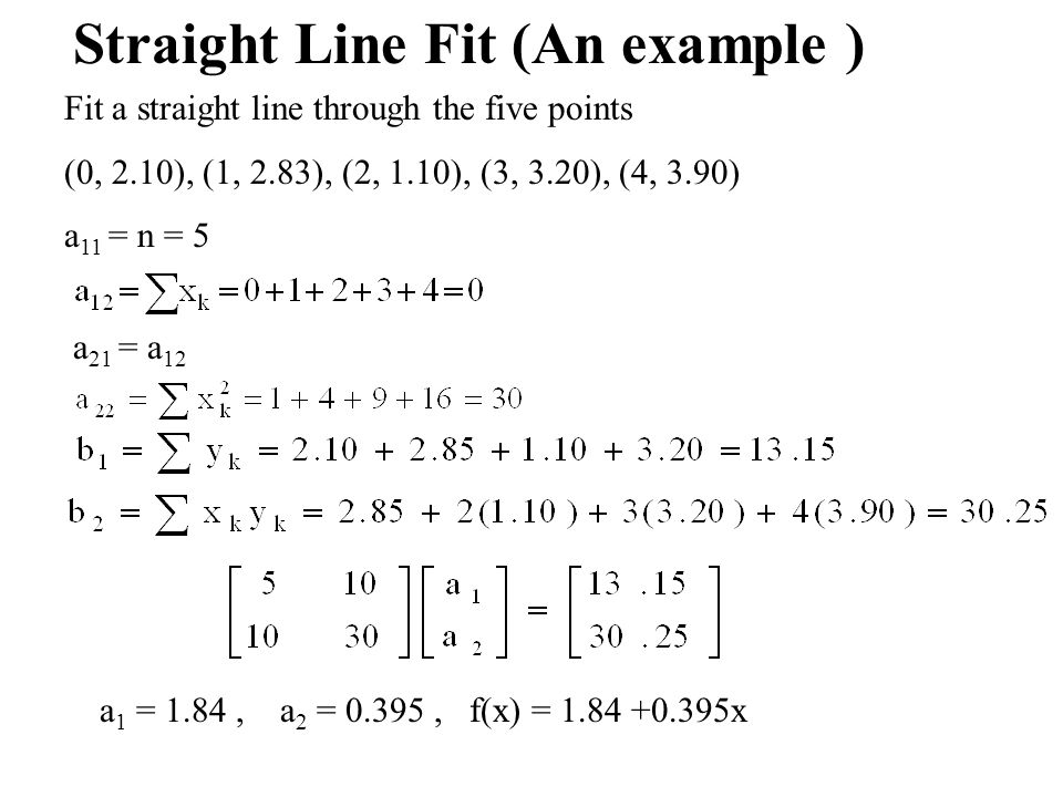 Straight Line Fit (An example )