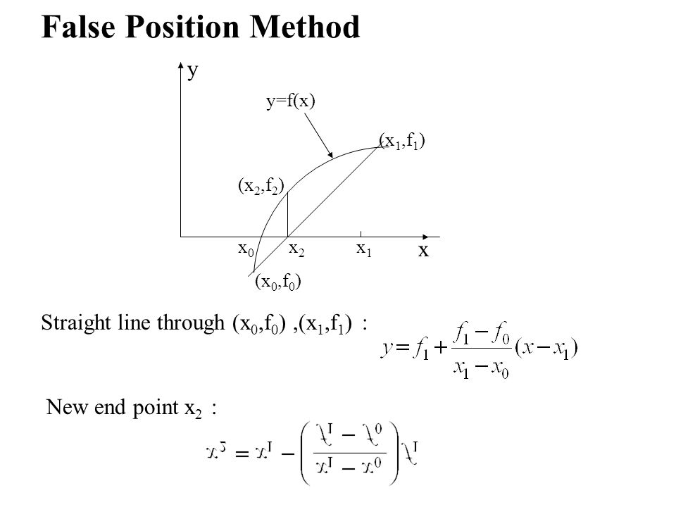 False Position Method y x Straight line through (x0,f0) ,(x1,f1) :