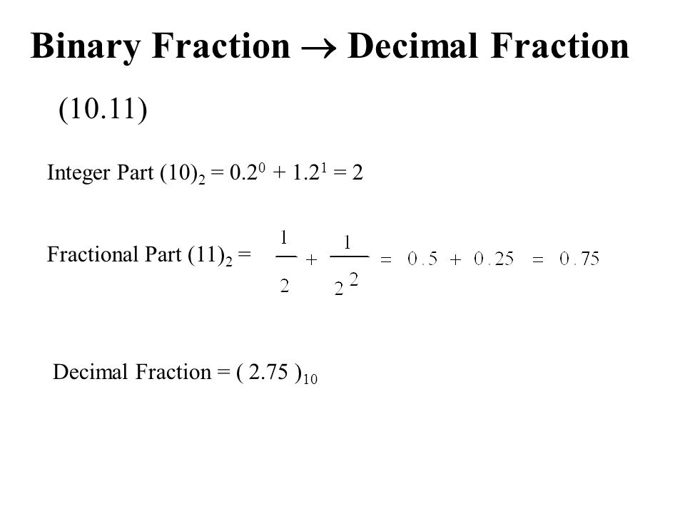 Binary Fraction  Decimal Fraction