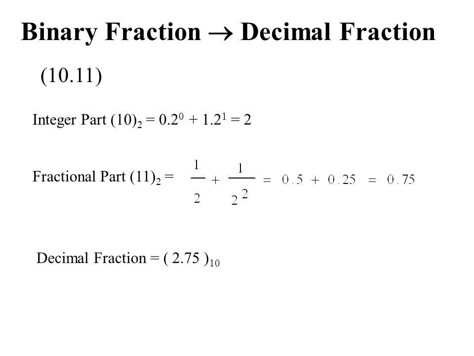 Binary Fraction  Decimal Fraction