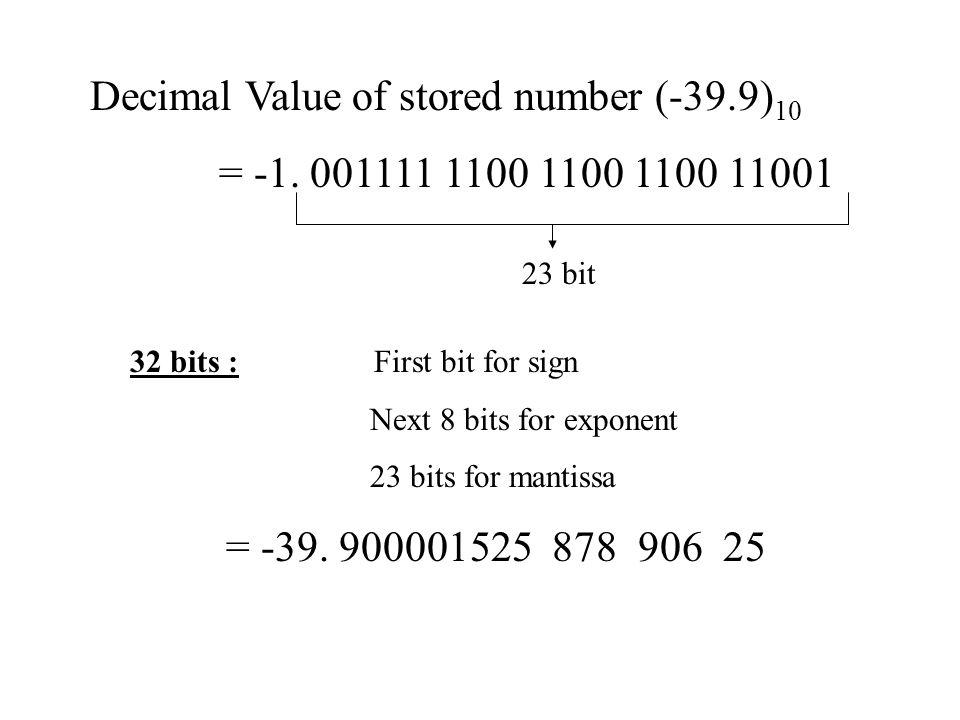 Decimal Value of stored number (-39.9)10