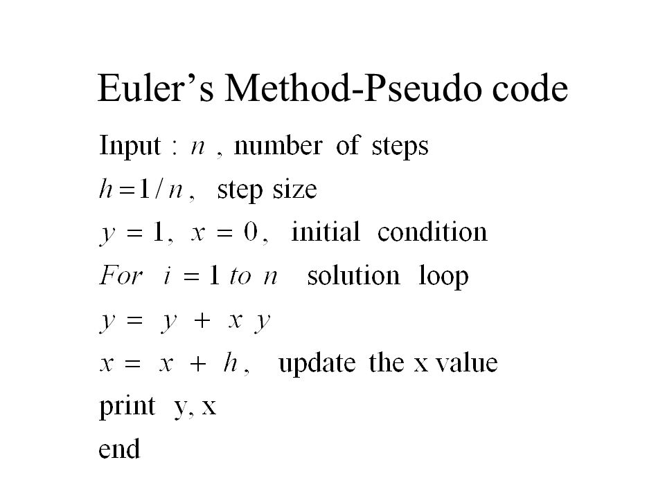 Euler's Method-Pseudo code