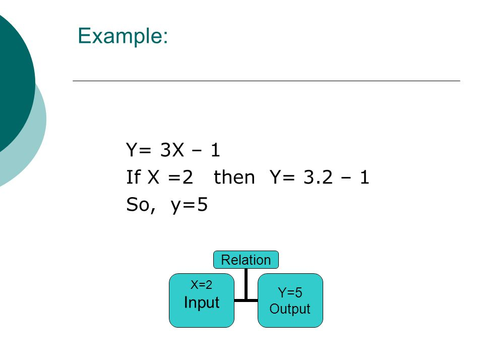 Example: Y= 3X – 1 If X =2 then Y= 3.2 – 1 So, y=5