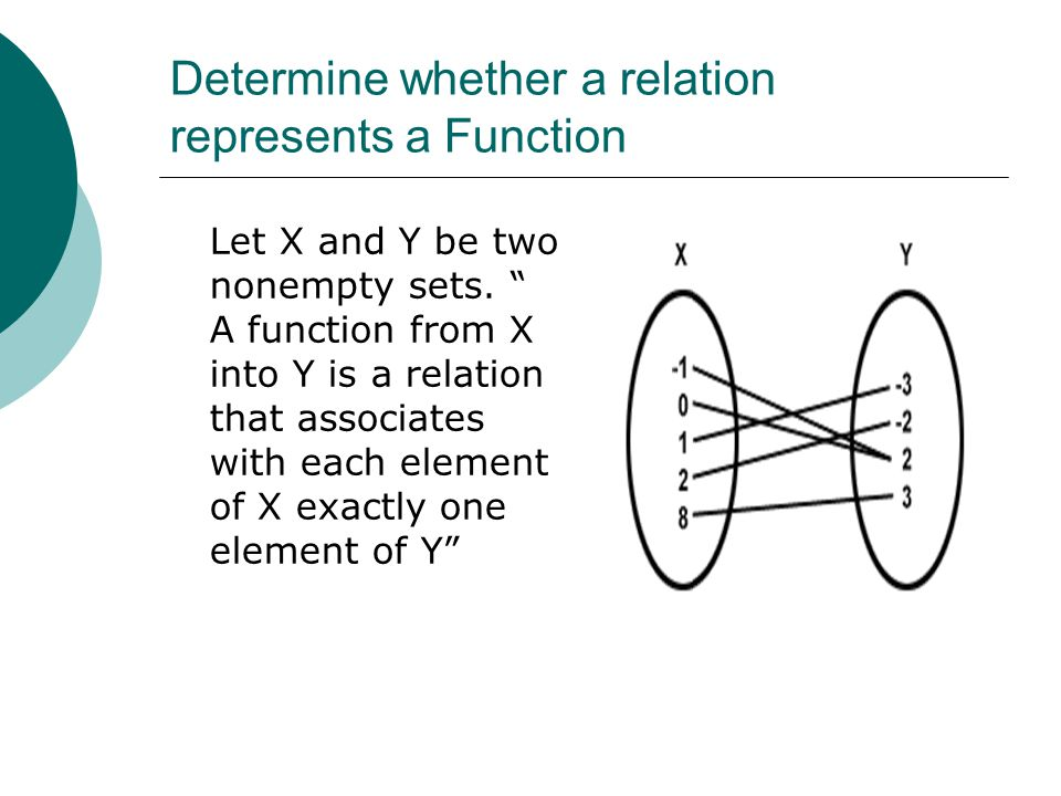 Determine whether a relation represents a Function