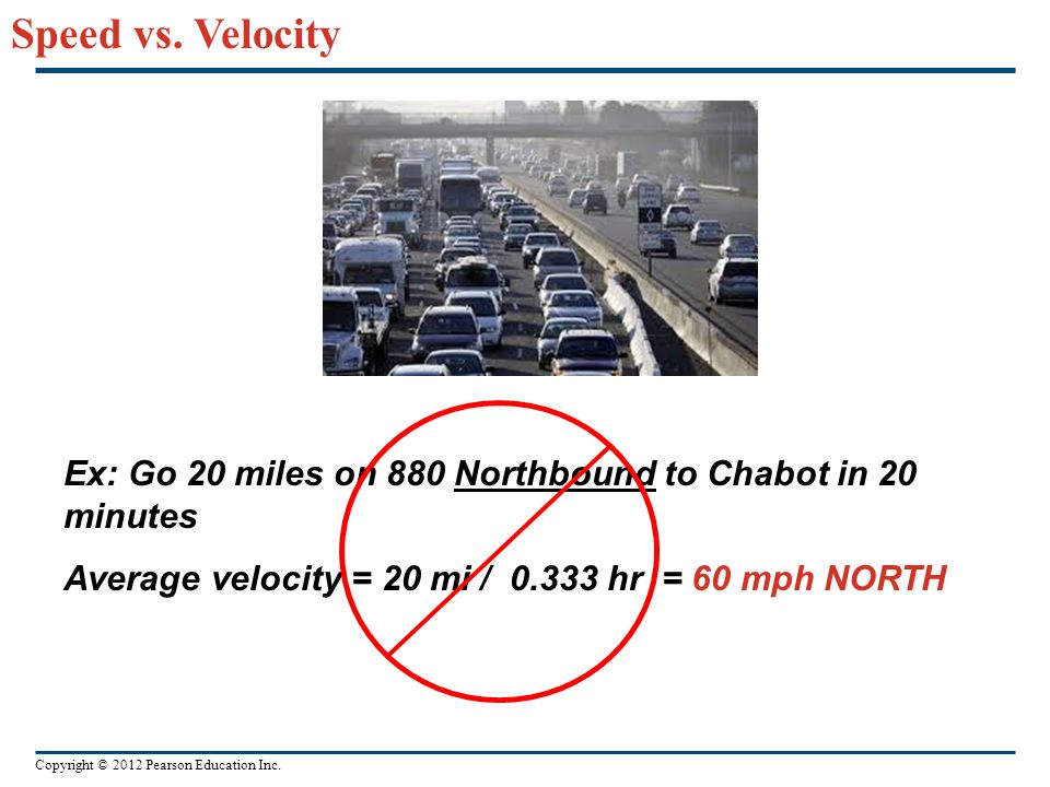Speed vs. Velocity Ex: Go 20 miles on 880 Northbound to Chabot in 20 minutes. Average velocity = 20 mi / 0.333 hr = 60 mph NORTH.