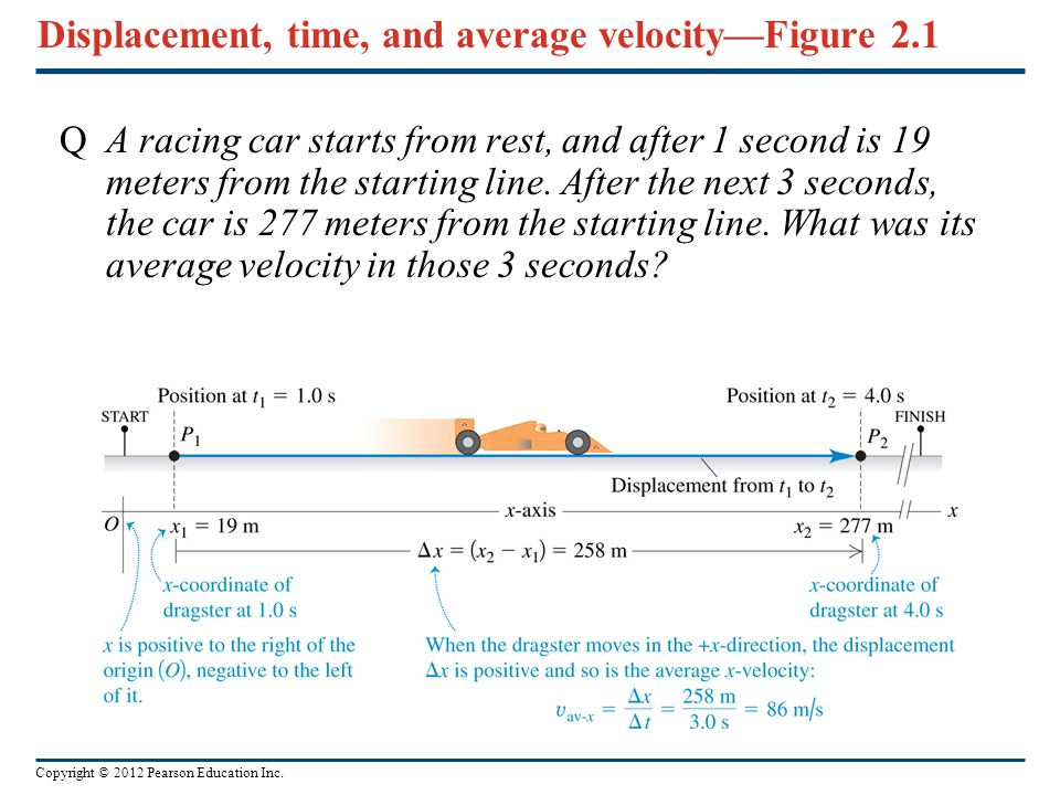Displacement, time, and average velocity—Figure 2.1