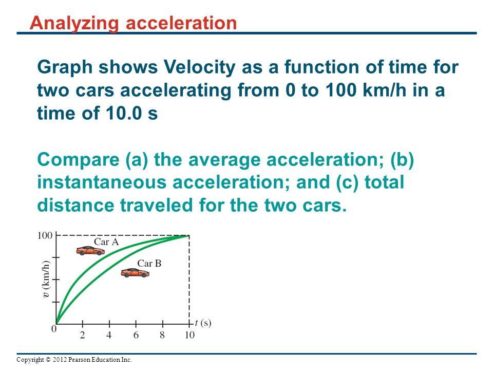 Analyzing acceleration