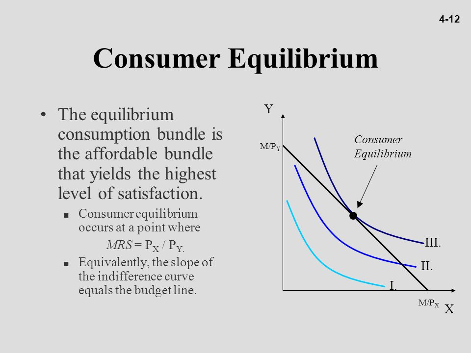 4-12 Consumer Equilibrium. Y. The equilibrium consumption bundle is the affordable bundle that yields the highest level of satisfaction.