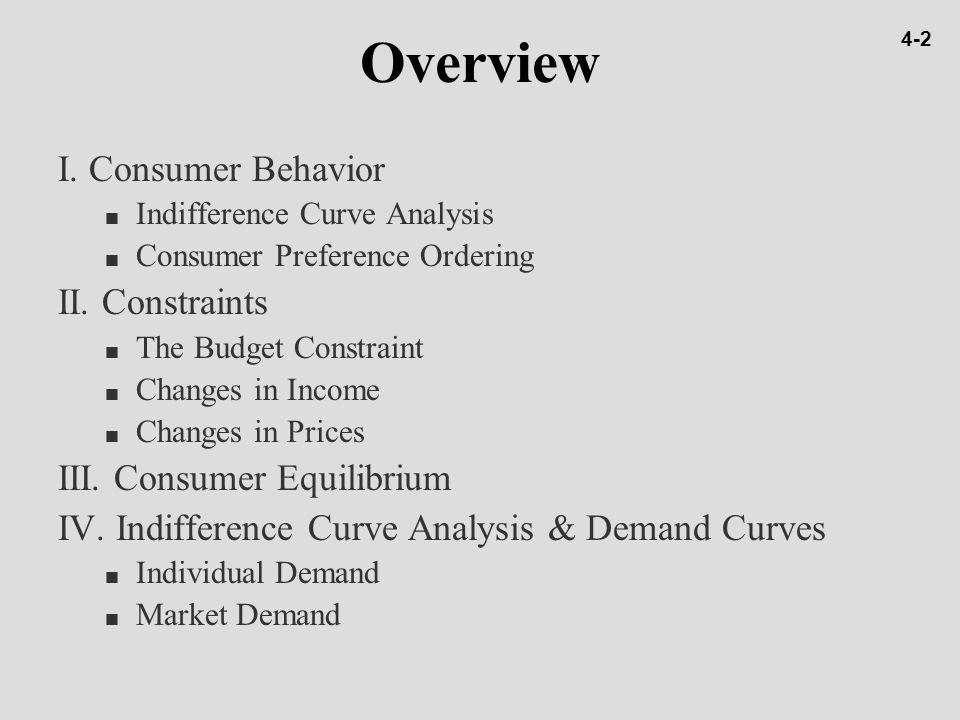 Overview I. Consumer Behavior II. Constraints