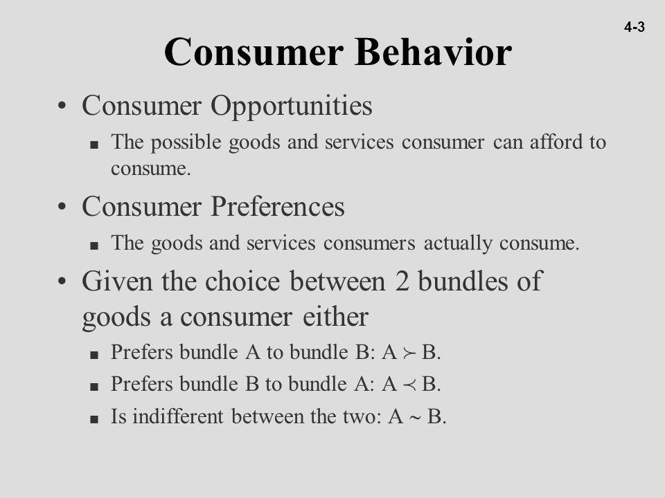 Consumer Behavior Consumer Opportunities Consumer Preferences