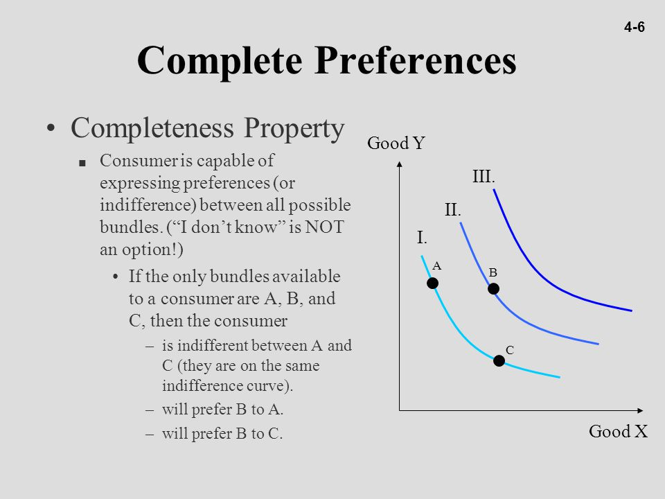 Complete Preferences Completeness Property