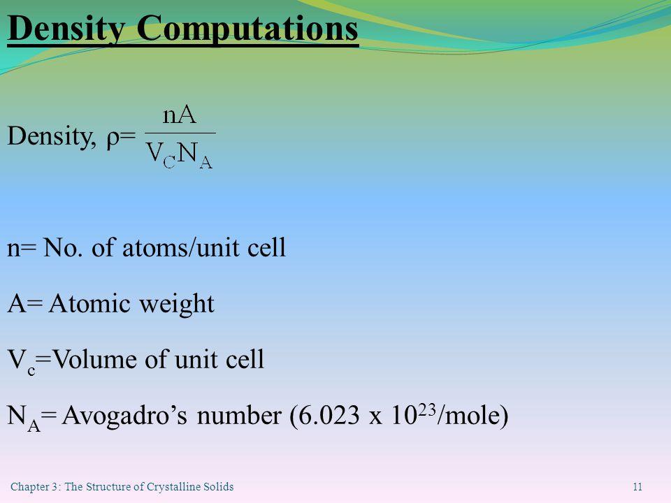 Density Computations Density, ρ= n= No. of atoms/unit cell