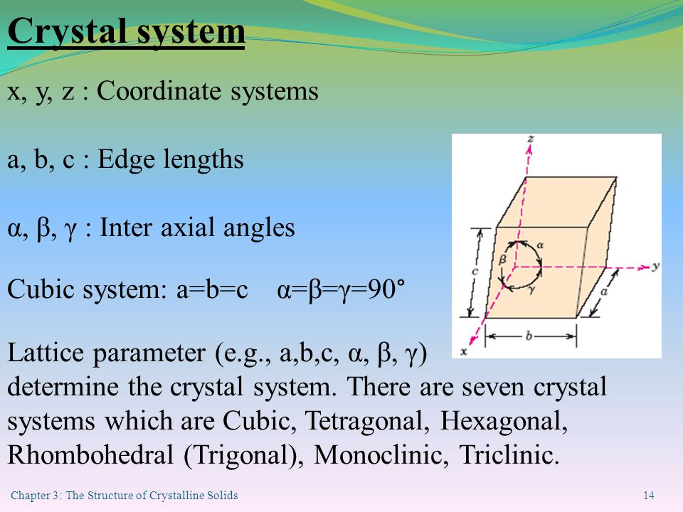 Crystal system x, y, z : Coordinate systems a, b, c : Edge lengths