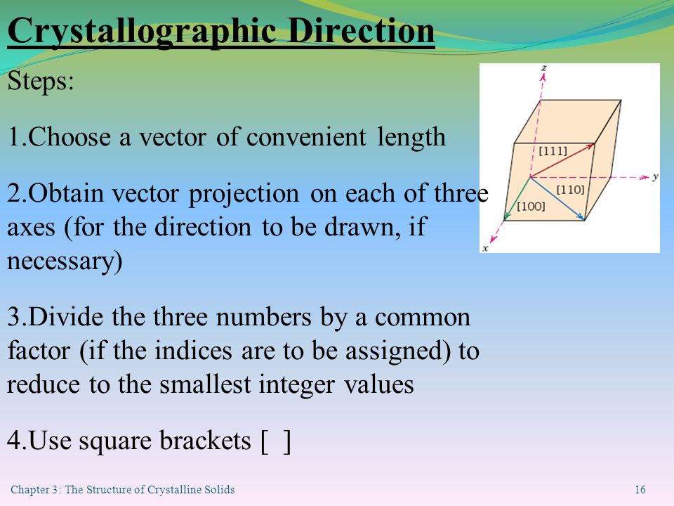 Crystallographic Direction
