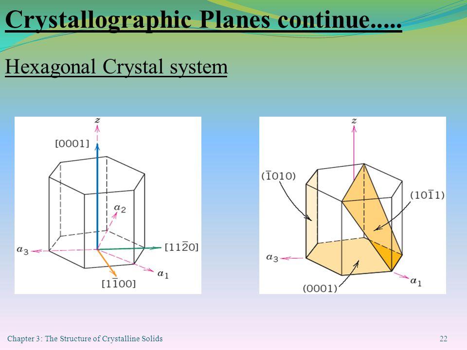 Crystallographic Planes continue.....