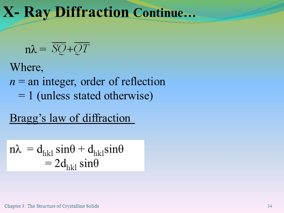 X- Ray Diffraction Continue…