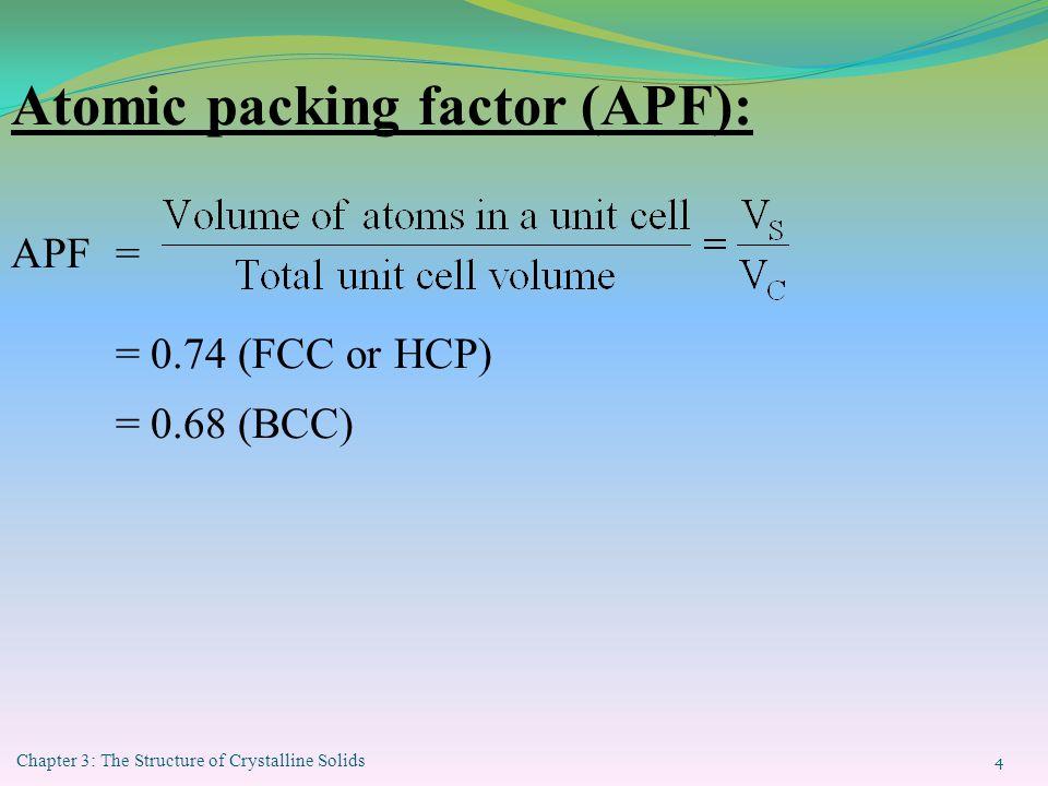 Atomic packing factor (APF):