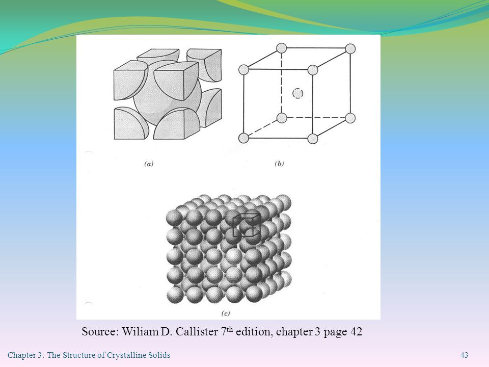 Source: Wiliam D. Callister 7th edition, chapter 3 page 42
