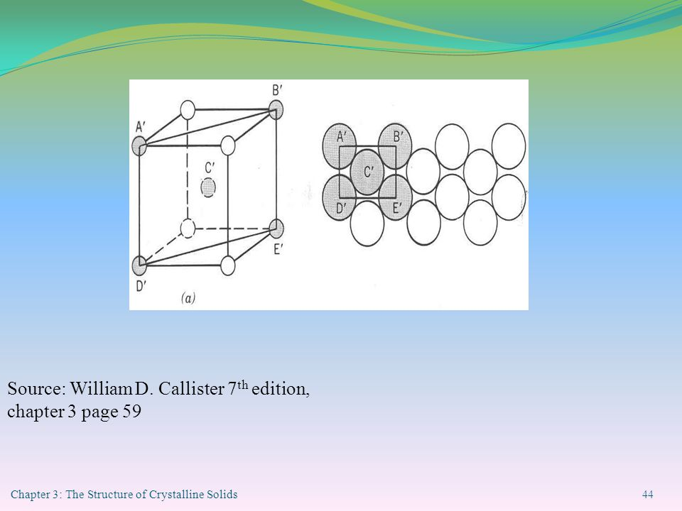 Source: William D. Callister 7th edition, chapter 3 page 59