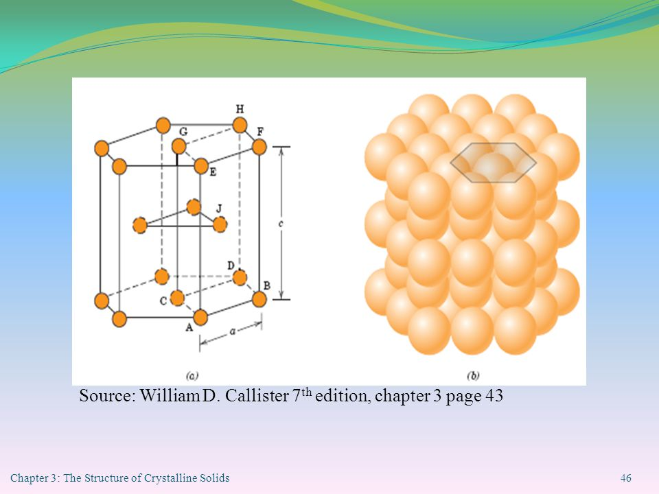 Source: William D. Callister 7th edition, chapter 3 page 43
