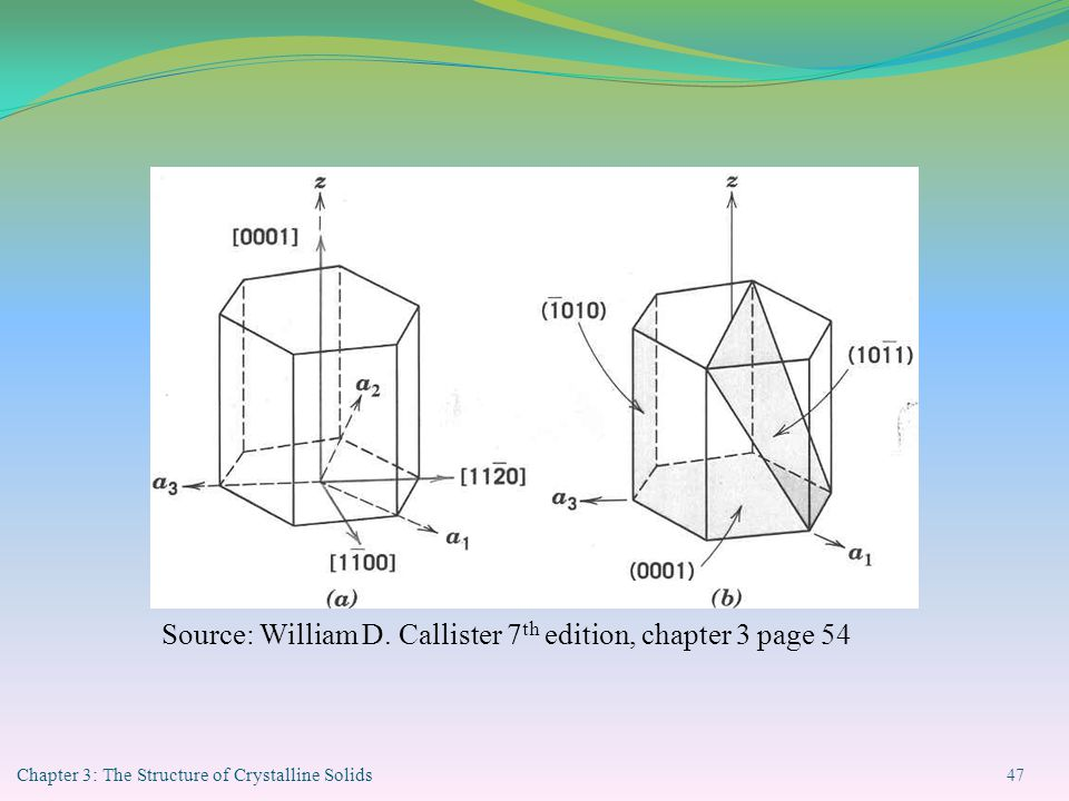 Source: William D. Callister 7th edition, chapter 3 page 54