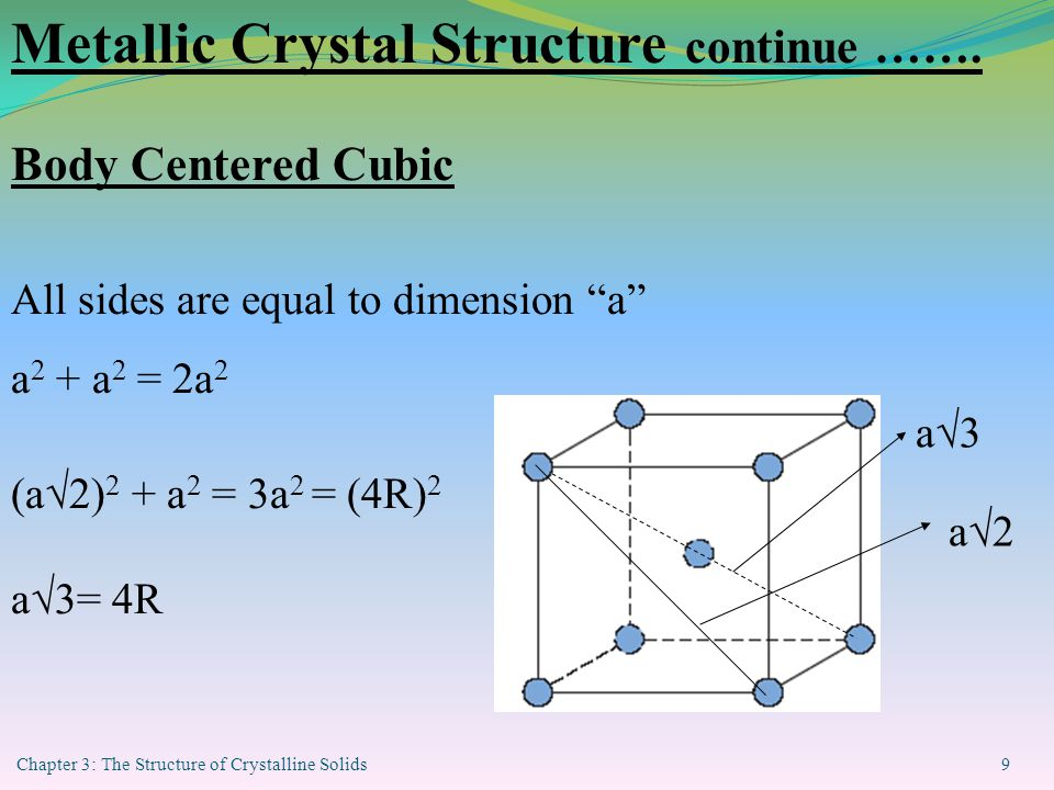 Metallic Crystal Structure continue …….