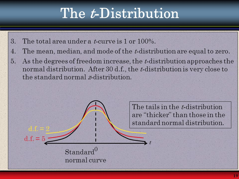 The t-Distribution The total area under a t-curve is 1 or 100%.