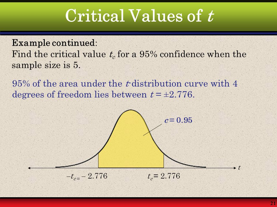Critical Values of t Example continued: