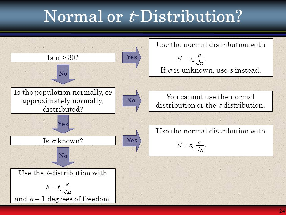 Normal or t-Distribution